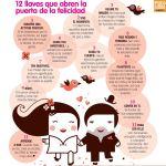 12 llaves que abren la puerta de la Felicidad