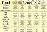 Beneficios de algunos Alimentos