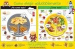 Como elegir alimentos