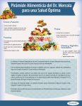 Food-Pyramid-Spanish
