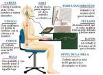 Postura Frente al Computador