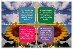 Forgive-Love-Gratitude-Sorry1