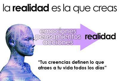 Creas la Realidad