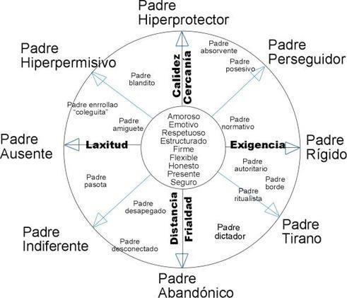 Hogar Paterno